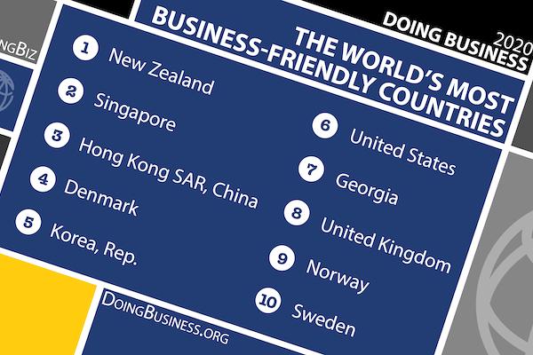 la-banque-mondiale-met-definitivement-fin-au-doing-business-suite-a-un-rapport-accablant